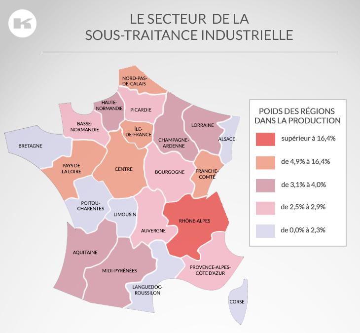 poids_region_65_Sous_traitance_industrielle