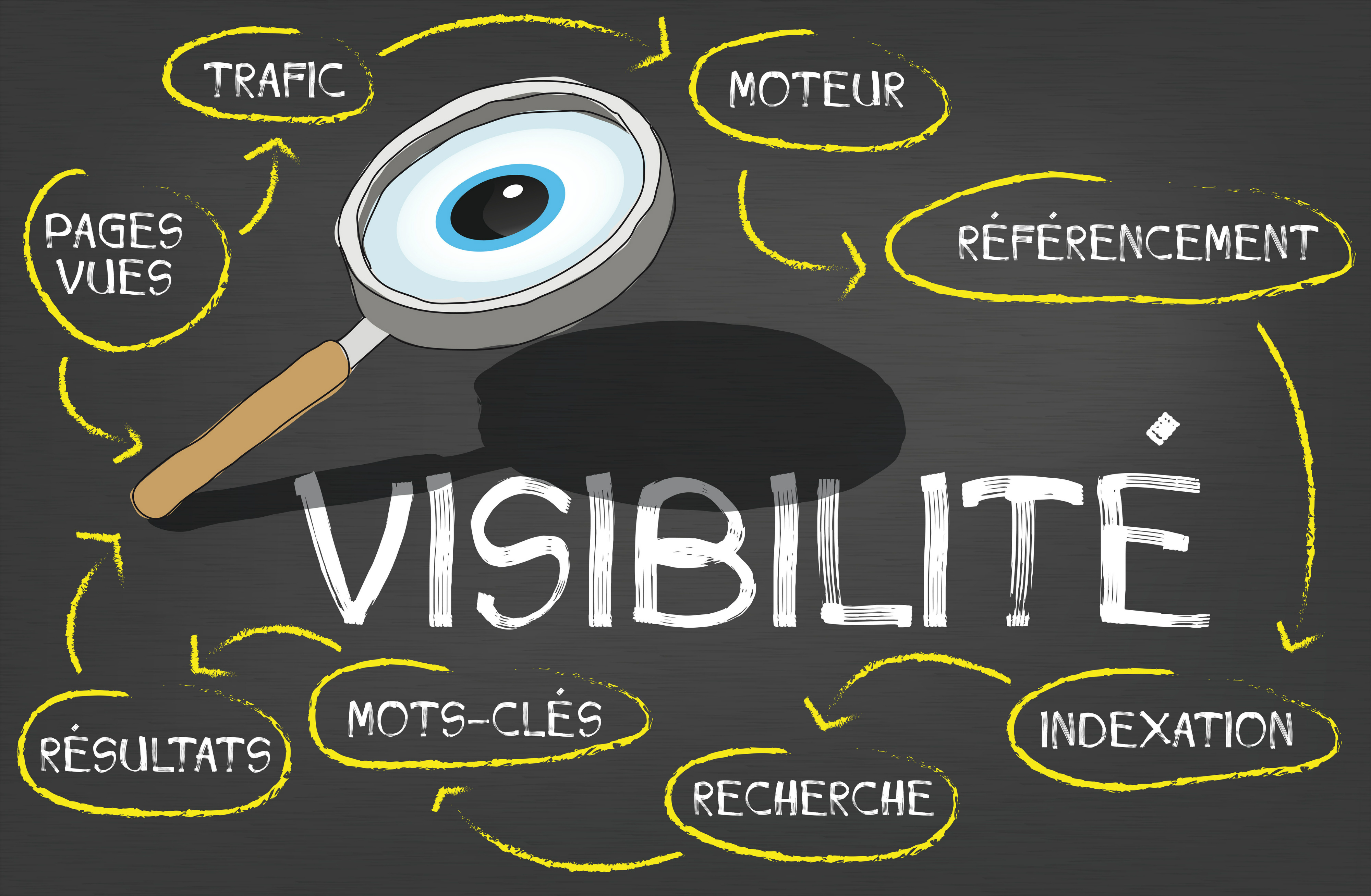 Comment accroître sa visibilité sur Internet ?