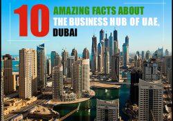 Business Hub of UAE