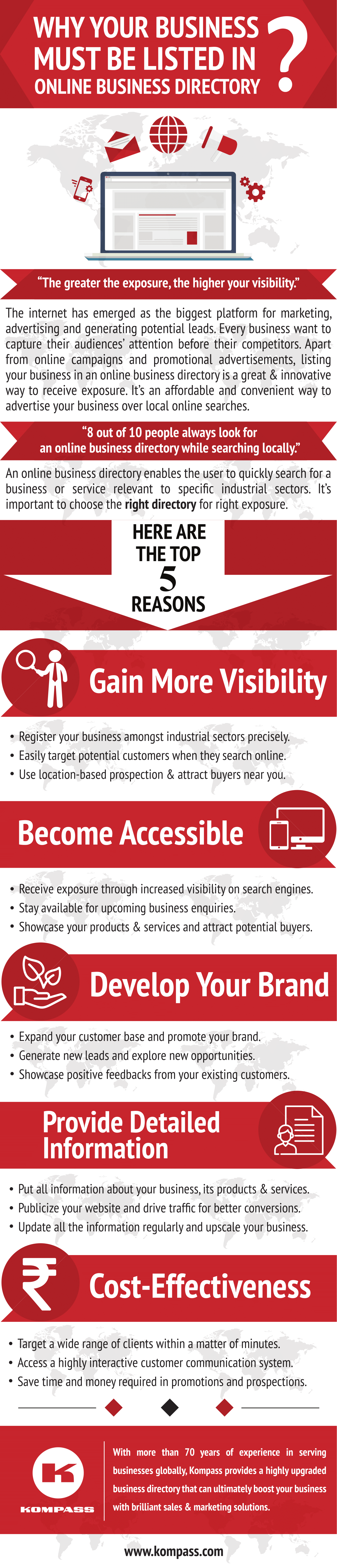 Infographic_Business_Directory_Advantages