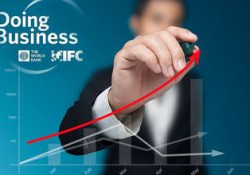 """Молдова в мировом рейтинге """"Ведения бизнеса"""" заняла 44-е место"""