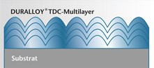DURALLOY® TDC - Multilayer