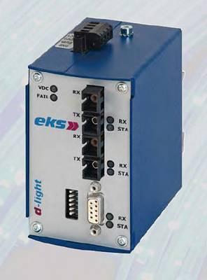Sistemas de fibra óptica: profibus con anillo redundante. Conversores, adaptadores y otros equipos para redes de campo y buses de comunicaciones