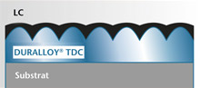 DURALLOY® TDC - LC