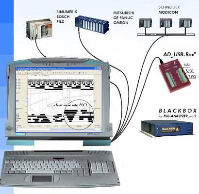Autem PLC Analyzer Pro 5 Analizadores de PLCs: reducen tiempos de ciclo y optimizan los procesos