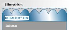 DURALLOY® TDC - Ag