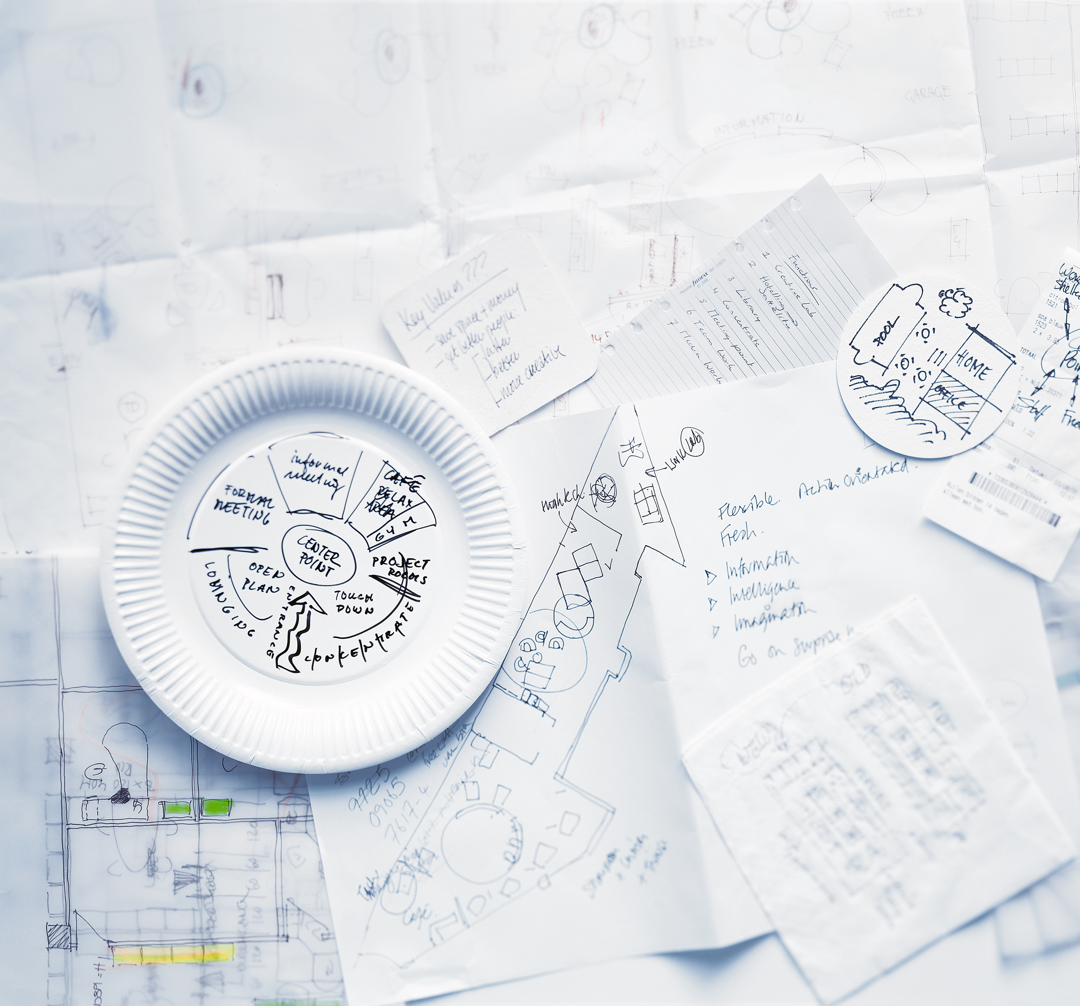 Büroplanung