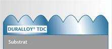 DURALLOY® TDC