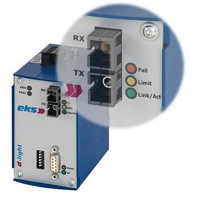 Sistemas de fibra óptica: profibus con anillo redundante