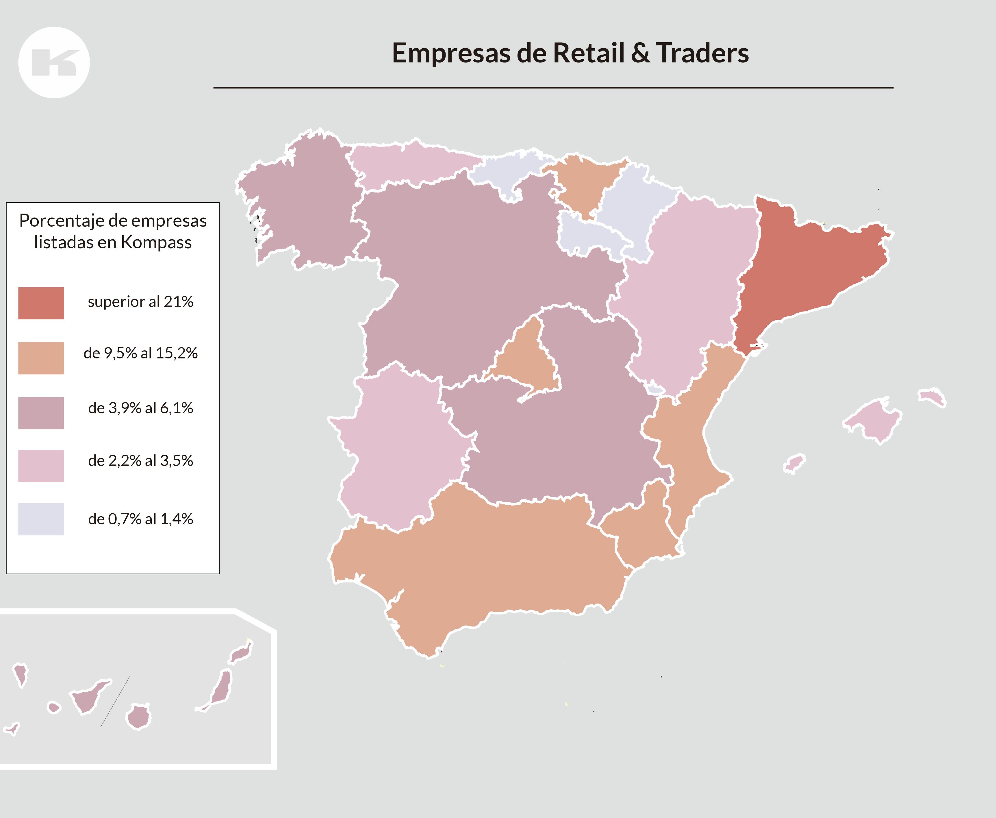 Empresas Retail & Traders España