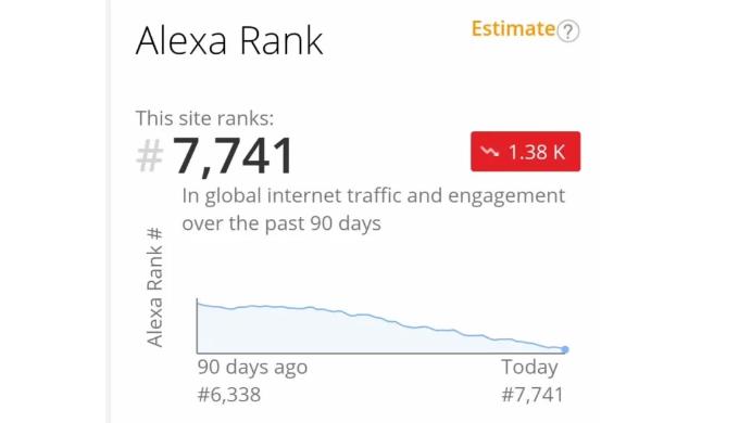 康帕斯网站排名