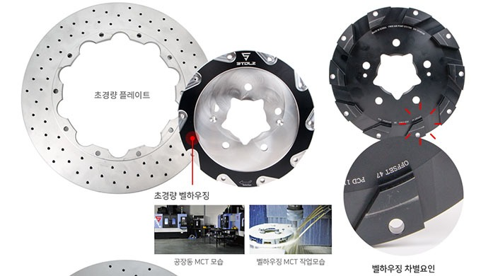 STOLZ ULTRA LIGHT DRILLED DISC ROTOR ㅣ Brake system parts