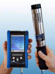 Toxic Gas Test Meter