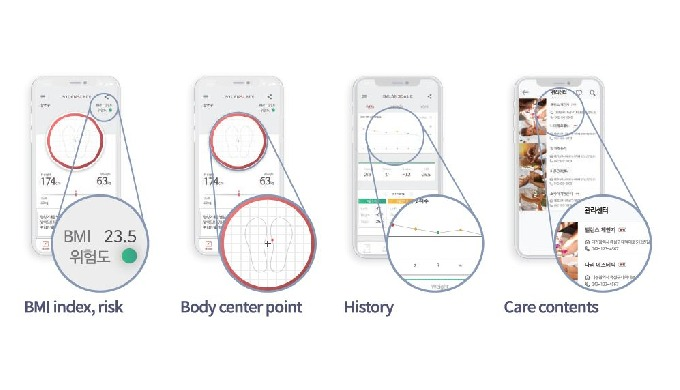 Body shpae management mobile application  IoT technology allows you to systematically manage your body shape. Analyze m