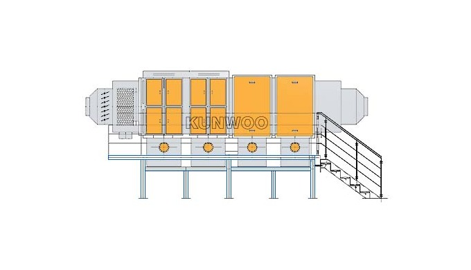 Ultrafine Particle Dust Collector 1) Oil Mist Collector 2) Dyeing Textile Exhaust Gas Control 3) Welding Fume, Gas Contr