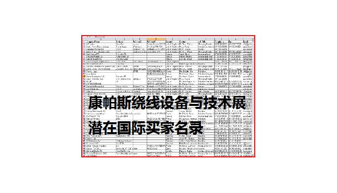 """国外绕线设备潜在买家——国外主要微电机、变压器制造商技术和高层管理决策人数量统计如下: 决策人职能 技术 研发/工程 生产 采购 高层管理/事业部大区经理 数量 455 220 583 727 4662 以下是""""高层管理/事业部大区经理""""决"""