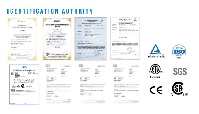 Certification Authrity