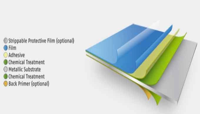 Recubrimiento metal + film (Recubrimiento de materiales con film) Ideal para fines decorativos. Metal recubierto con Fil