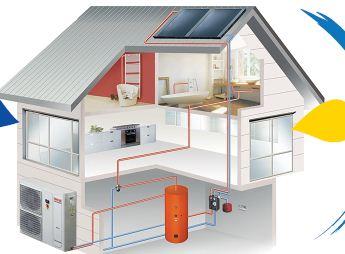 Entreprise agissant dans l'économie d'énergie: chauffage central, plomberie, solaire, traitement d'eau et pompage