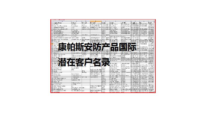 康帕斯安防产品国际潜在客户名录  康帕斯国际集团(Kompass International)是全球最大的B2B电子商务公司。 * 概况:1944年成立,总部位于法国,在全球所有大洲66个国家和地区设有子公司,中国境外员工2500名, *