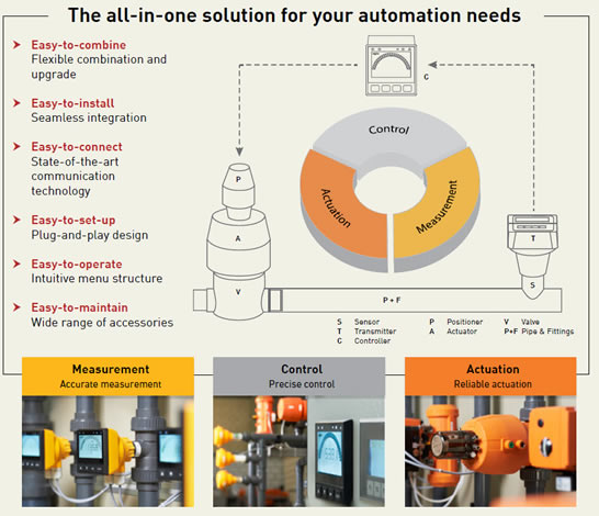 Automation made easy - August 2015