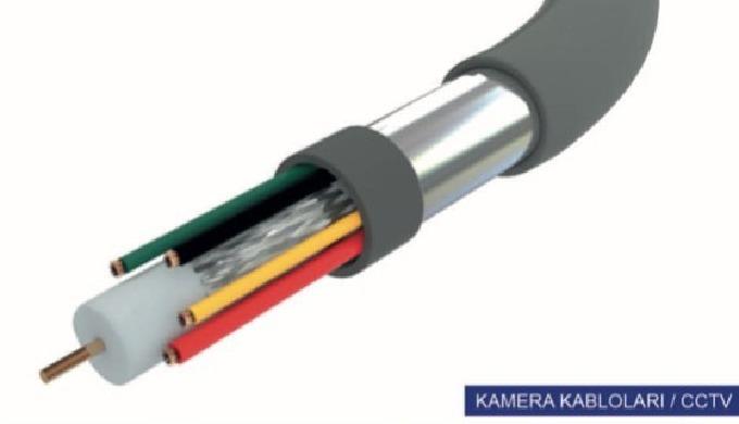 Kamera kabloları Camera cables Кабели для камер