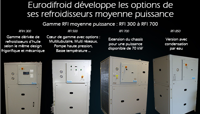 Discover the range of Eurodifroid RFI coolers of medium power and their many options.
