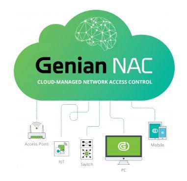 Genian NAC