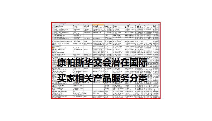 康帕斯华交会潜在国际买家相关产品服务分类