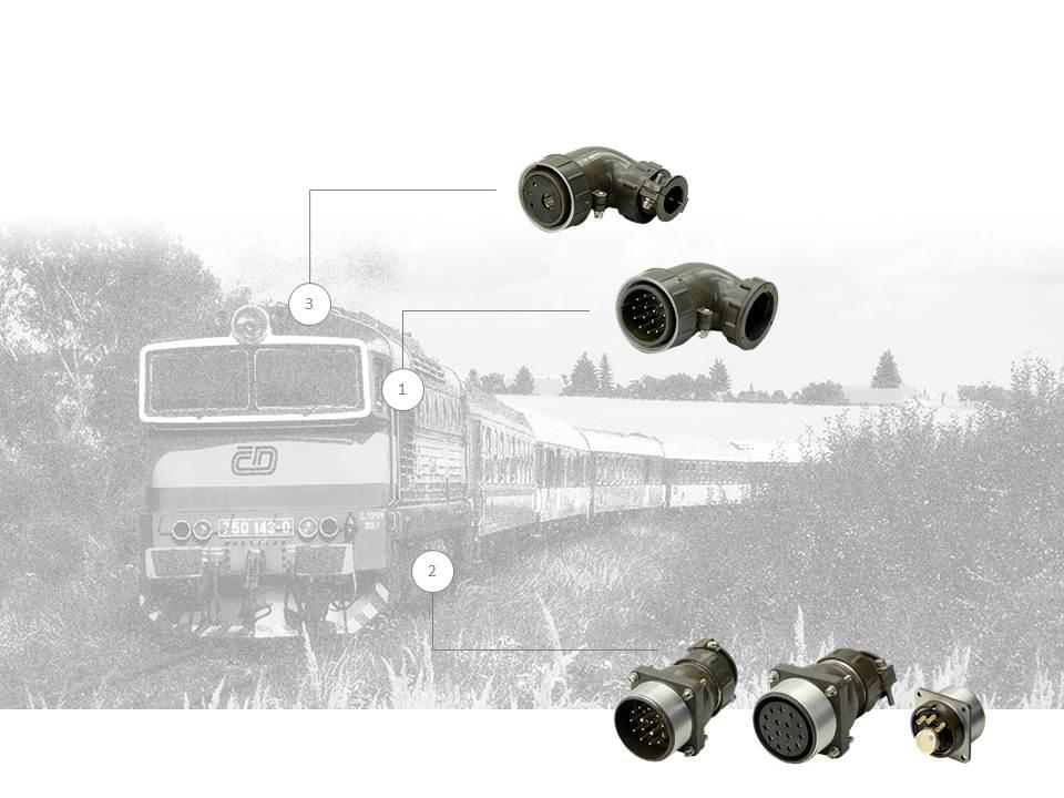 Konektory pro železniční dopravu