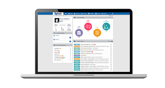 ByPath Powered by Kompass - Solution for Business Intelligence