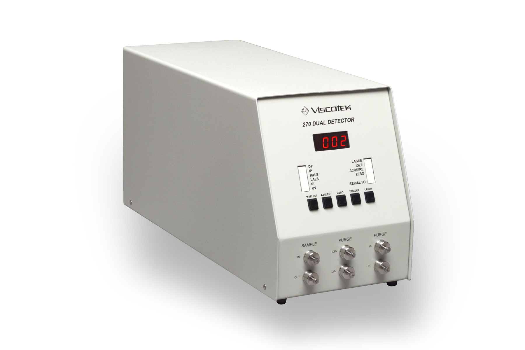 Modular advanced GPC detector for upgrading single-detector systems.