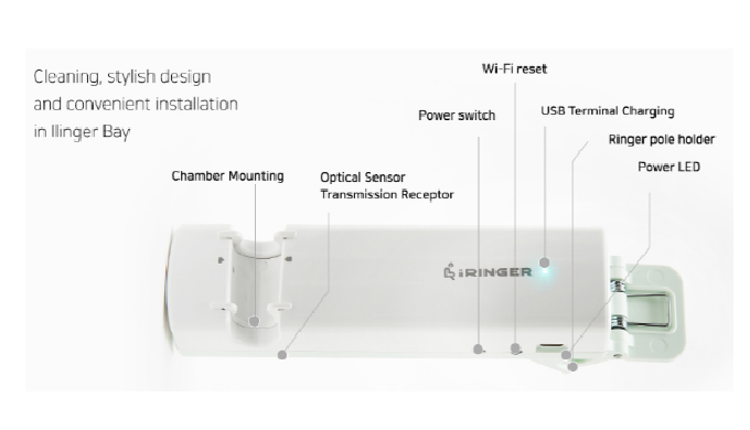 To measure the ringer using a optical sensor, and to prevent malfunctions in external noise and noise, a monitoring tech