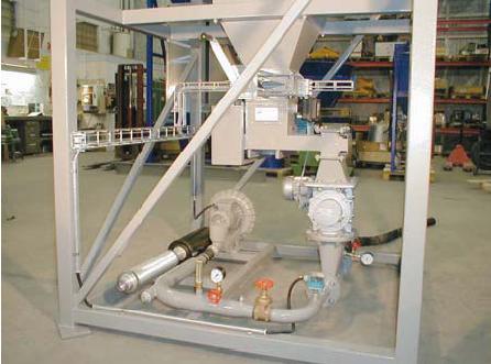 Tomallevererar pneumatiska transportsystem inkl. doseringsutrustning avsedda för pulver och granulat. Ett typiskt använ