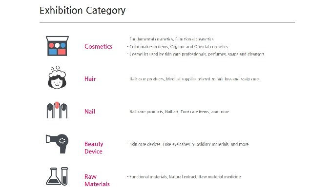 Most of Korean Companies are related to the Skin Care Industry.  1st: Skincare 2nd: Color Make-up 3rd: Raw Ingredient 4t