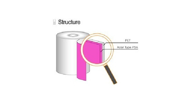 The heat resistance protection films are used when processing the curve of melamine decorative borad by applying heat. I