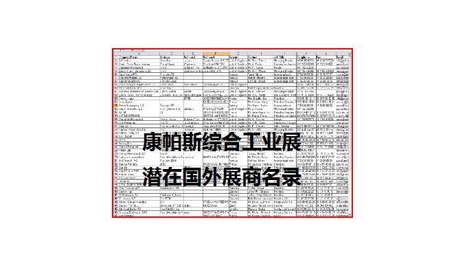 国外主要工业装备制造商、出口商、技术提供商数量统计如下: 行业公司数量(家) 数控机床与金属加工4535 工业自