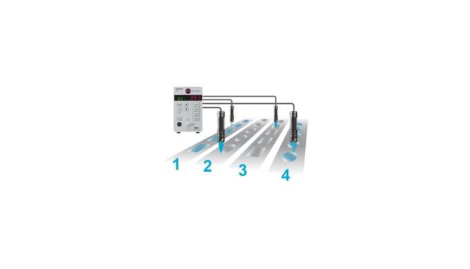 LED systém pro bodové UV vytvrzování Aicure UJ30/35