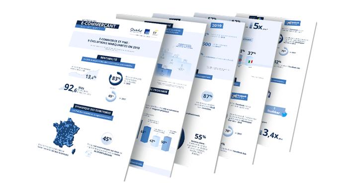 Profil du e-Commerçant 2019 : le Livre Blanc est disponible