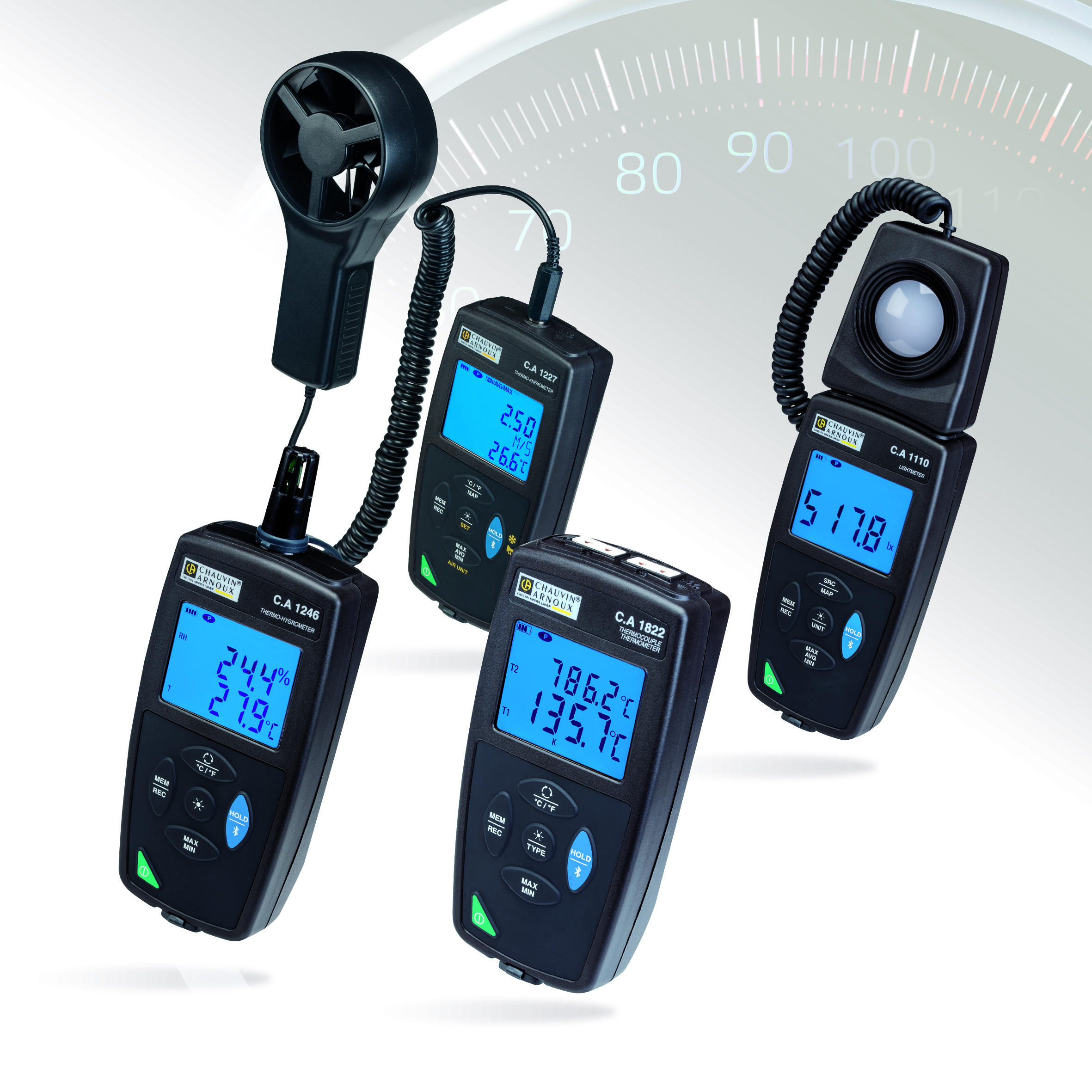 New range of environmental measurement instruments