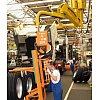 Manipulateur Industrie Automobile